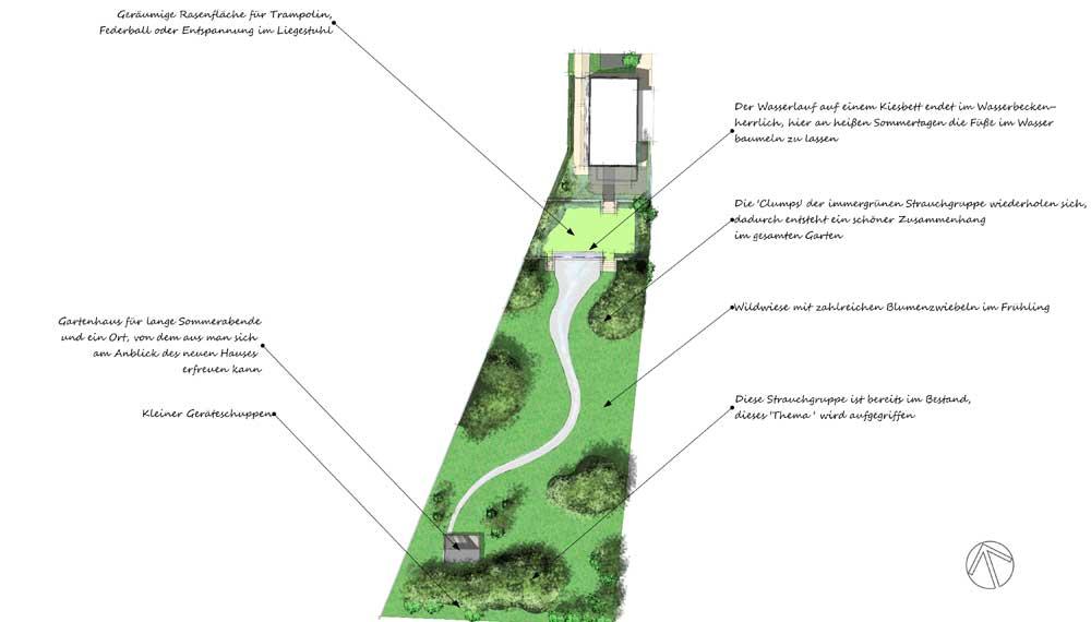 plattegrond van tuin in heuvelachtig gebied met waterval